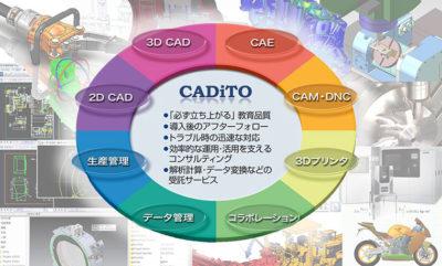 キャディット・プロジェクト株式会社