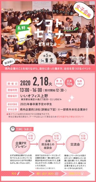 長野シゴトセミナーin東京~業界研究会~★女子会編★